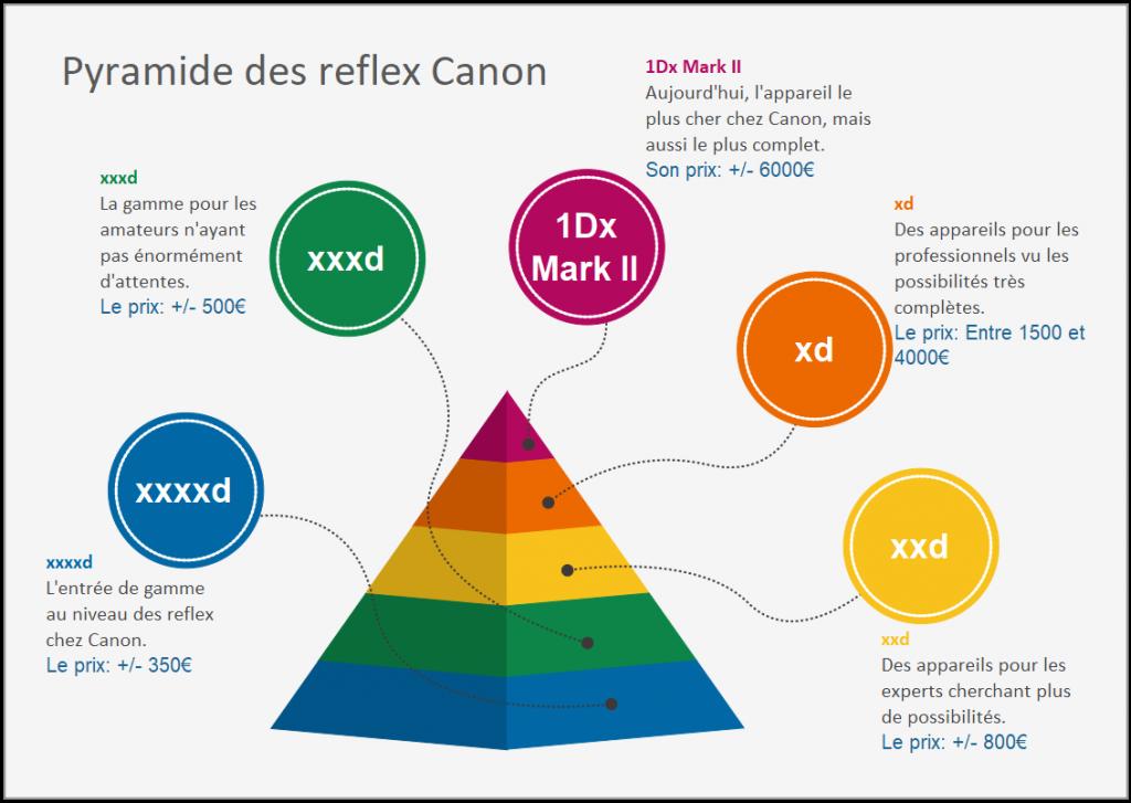 pyramide-reflex-canon